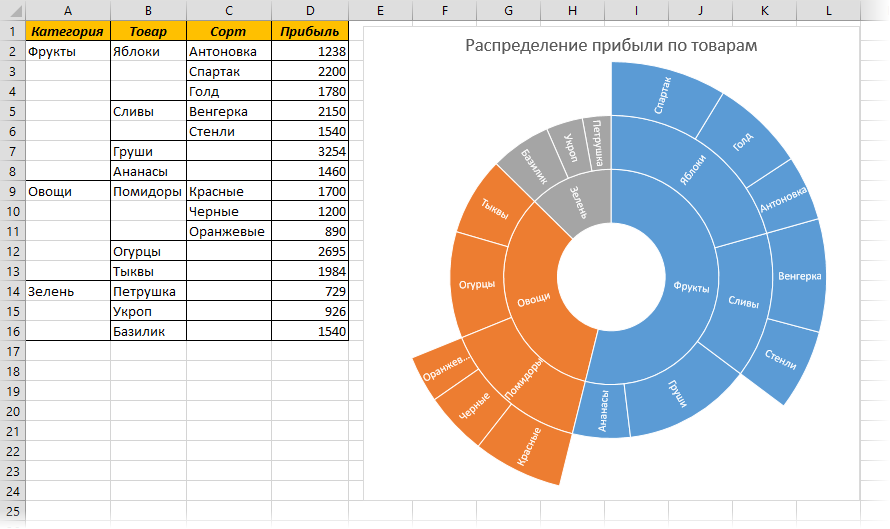 excel-2016-7